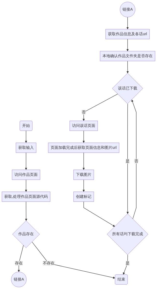 mermaid-diagram-20210222192732.jpg